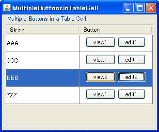Java Swing Tips: Multiple JButtons in a JTable cell